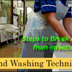 Hand Washing Technique: Steps to Break Away from Infection