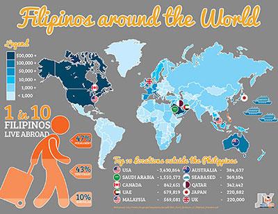 Filipinos-Abroad-map