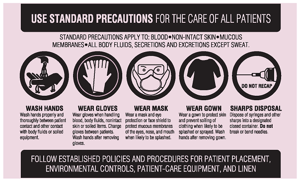 standard precaution for nurses