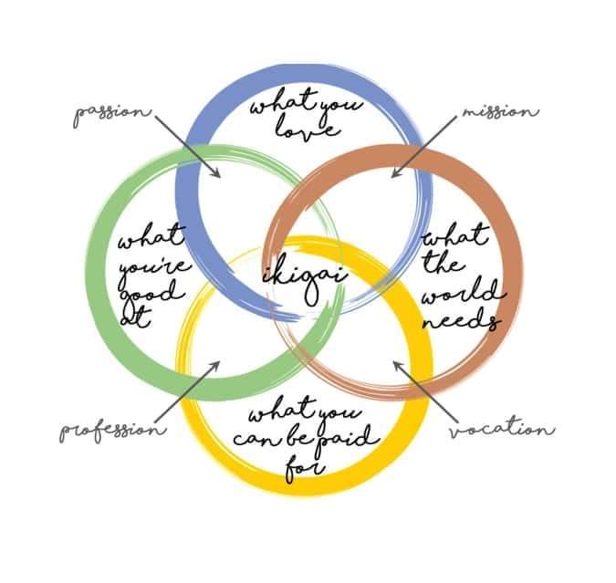 Venn diagram image